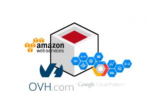 VPS comparison OVH Vs Amazon ec2 Vs Google cloud - busylog net